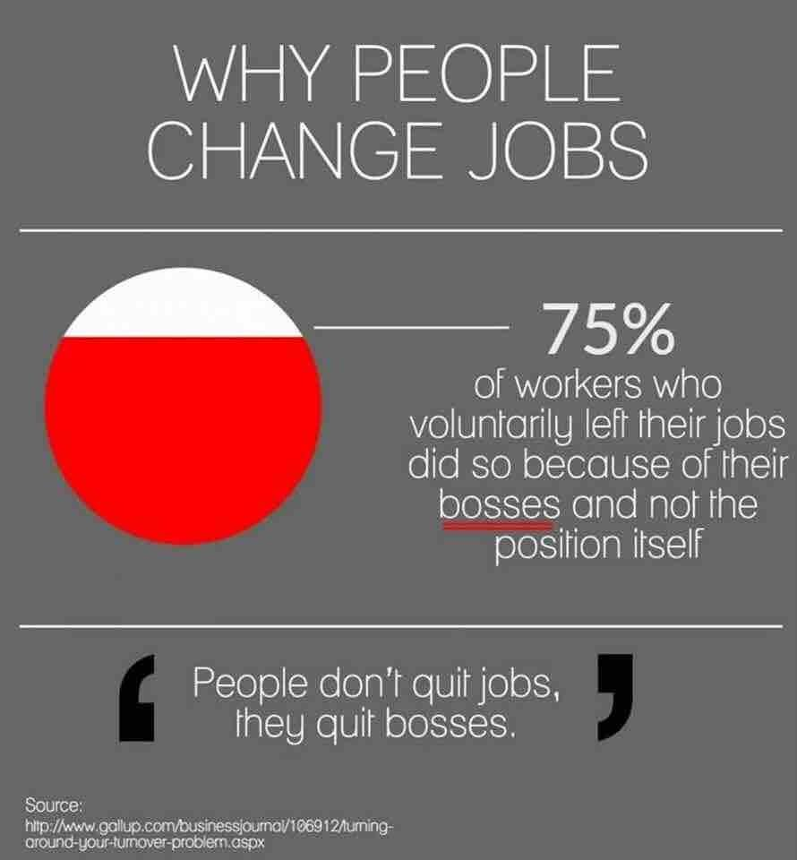 you are the reason people are quitting their jobs 4021 grow great the high price of employee turnover
