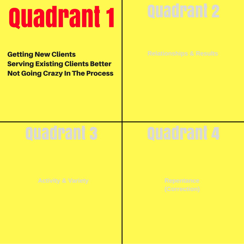 Quadrant 1: The Trifecta Of Business Building #4040 - GROW GREAT Podcast with Randy Cantrell