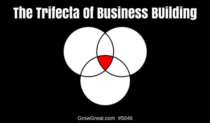 The Trifecta Of Business Building - 5046 - GROW GREAT PODCAST